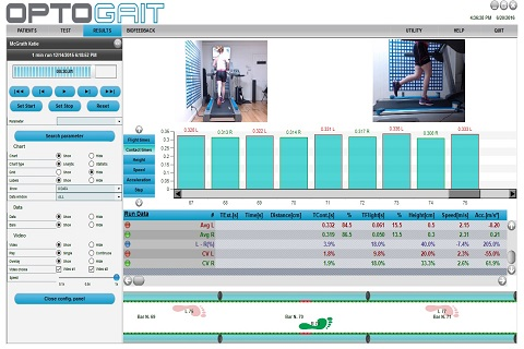 boston gait analysis